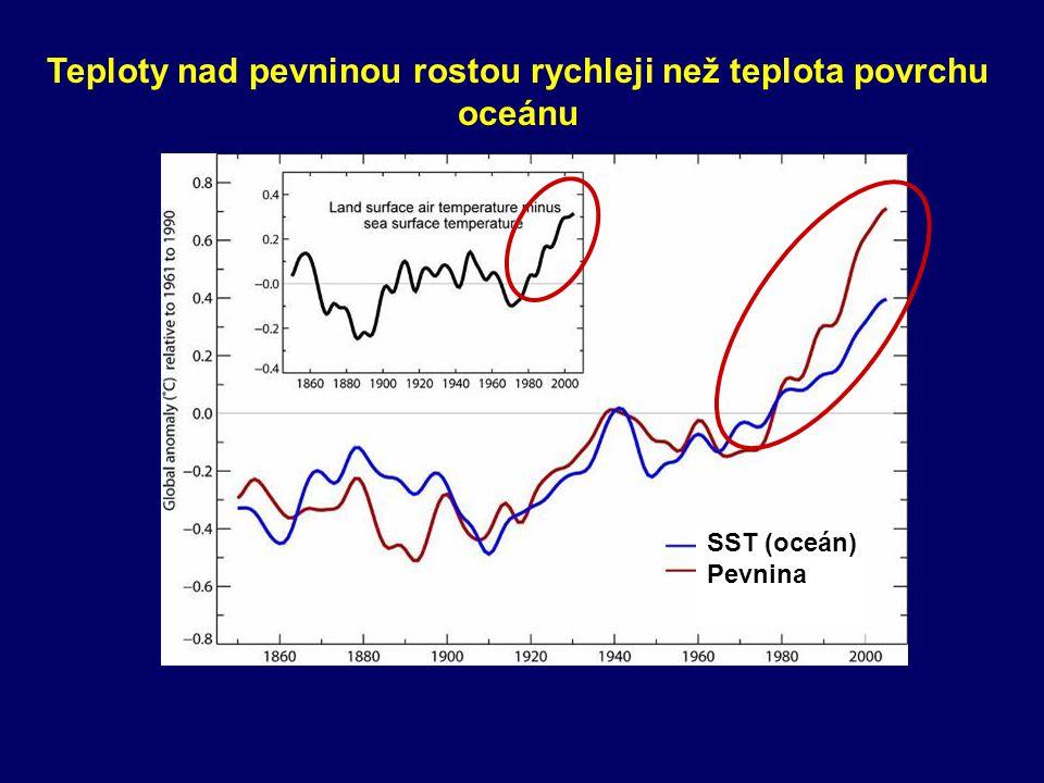 SST (oceán) Pevnina Teploty nad pevninou rostou rychleji než teplota povrchu oceánu