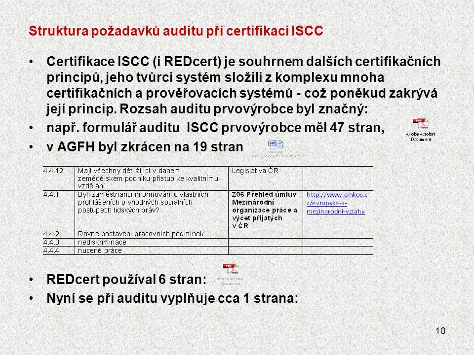Struktura požadavků auditu při certifikaci ISCC •Certifikace ISCC (i REDcert) je souhrnem dalších certifikačních principů, jeho tvůrci systém složili