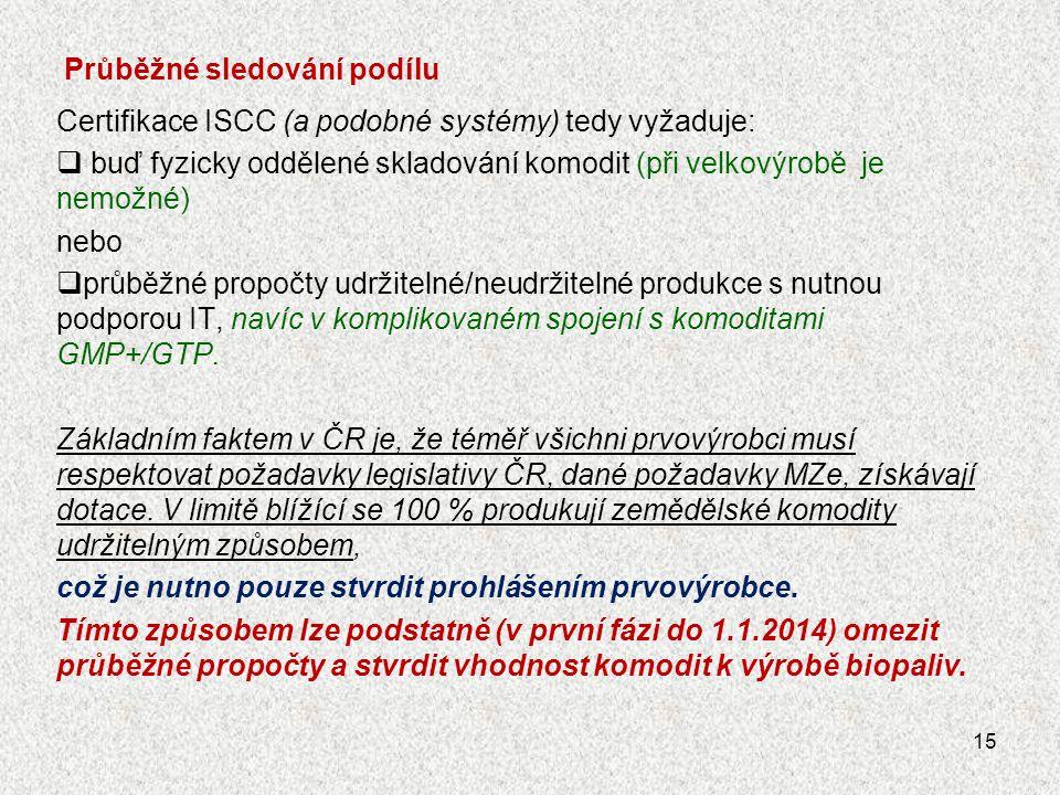 Jakostní parametr,,obsah CO 2,, do 1.1.2014 Podstatou problému v certifikaci tohoto typu (ISCC, REDcert…) je, (kromě certifikace sledování podílu udržitelné/neudržitelné produkce, viz předchozí tabulka ) a to zvláště po 1.1.2014, definice a chování nového jakostního parametru, který má,,zajímavé vlastnosti,,: •Je neměřitelný, není to fyzikální hodnota, i když tak vypadá – není k dispozici způsob změření v každé chvíli procesu (např.