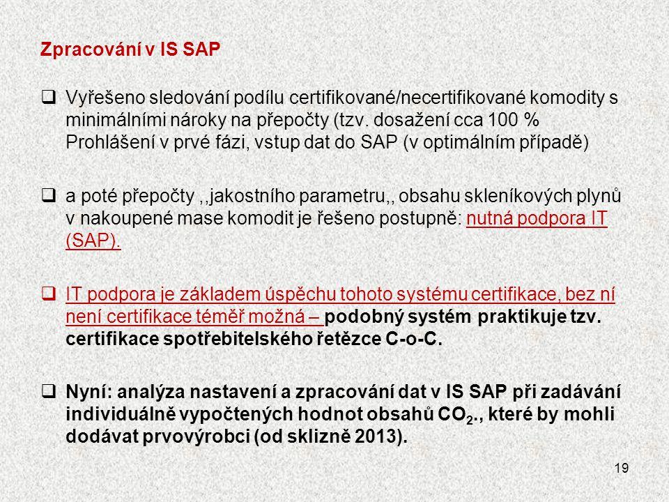 Zpracování v IS SAP  Vyřešeno sledování podílu certifikované/necertifikované komodity s minimálními nároky na přepočty (tzv. dosažení cca 100 % Prohl
