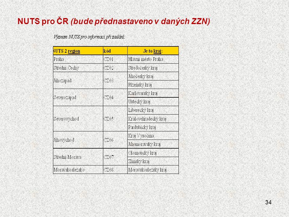 NUTS pro ČR (bude přednastaveno v daných ZZN) 34