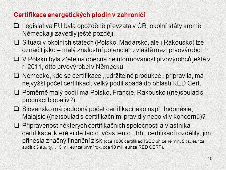 Certifikace energetických plodin v zahraničí  Legislativa EU byla opožděně převzata v ČR, okolní státy kromě Německa ji zavedly ještě později.  Situ