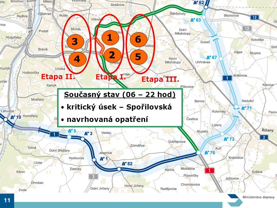 11 Současný stav (06 – 22 hod) • kritický úsek – Spořilovská • navrhovaná opatření 6 3 4 1 5 2 222 Etapa II.
