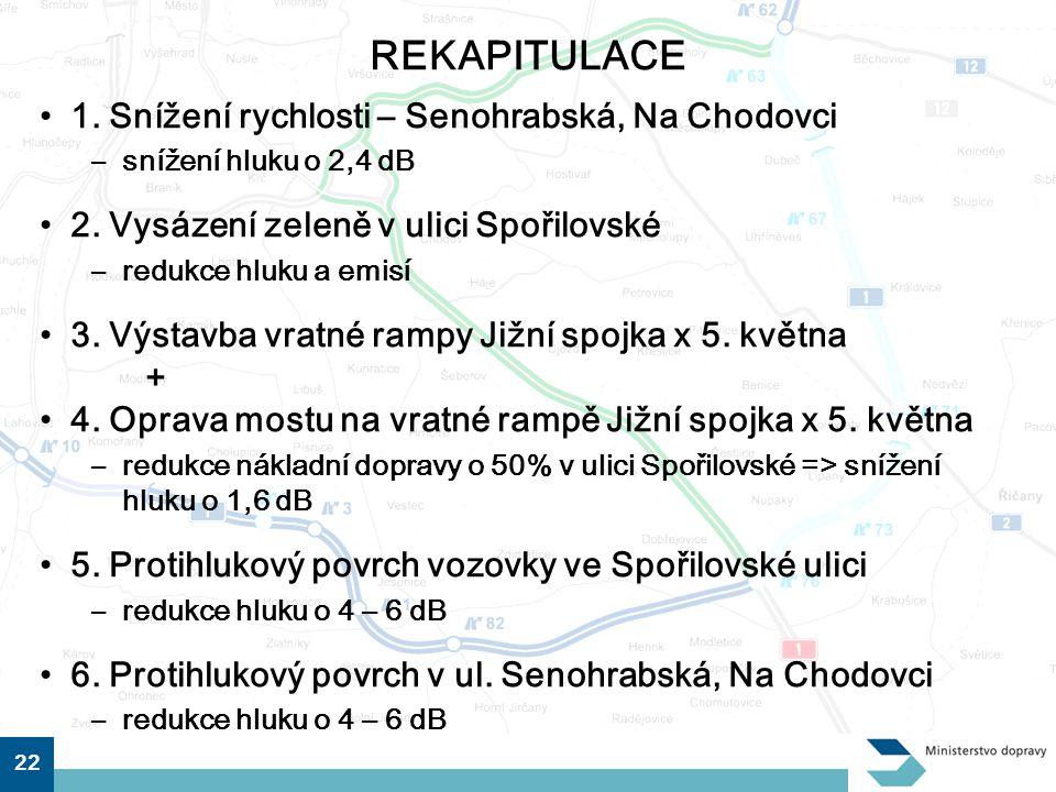 22 REKAPITULACE •1.Snížení rychlosti – Senohrabská, Na Chodovci –snížení hluku o 2,4 dB •2.