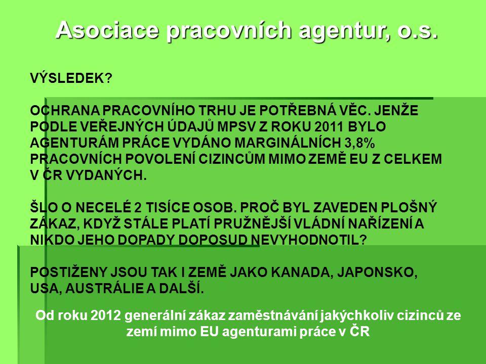 Od března roku 2009 trvající zákaz zaměstnávání málo kvalifikovaných cizinců ze zemí mimo EU agenturami práce v ČR Asociace pracovních agentur, o.s. V
