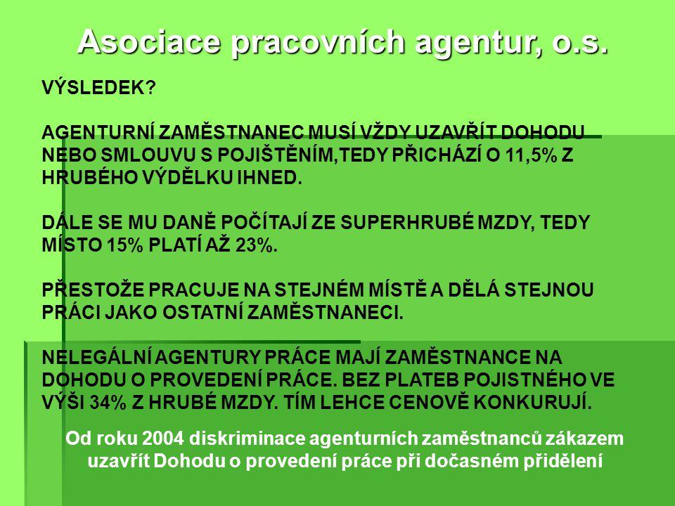 Od roku 2012 generální zákaz zaměstnávání jakýchkoliv cizinců ze zemí mimo EU agenturami práce v ČR Asociace pracovních agentur, o.s.
