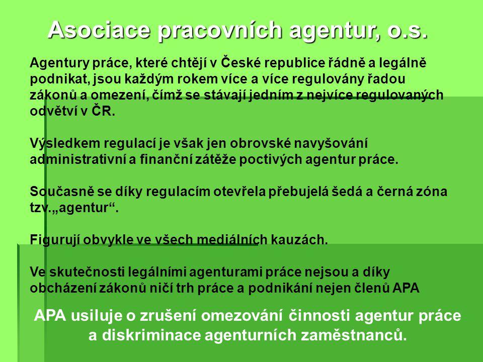 Od roku 2012 generální zákaz zaměstnávání a dočasné přidělování osob se zdravotním postižením agenturami práce v ČR Asociace pracovních agentur, o.s.