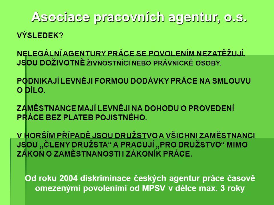 Asociace pracovních agentur, o.s.