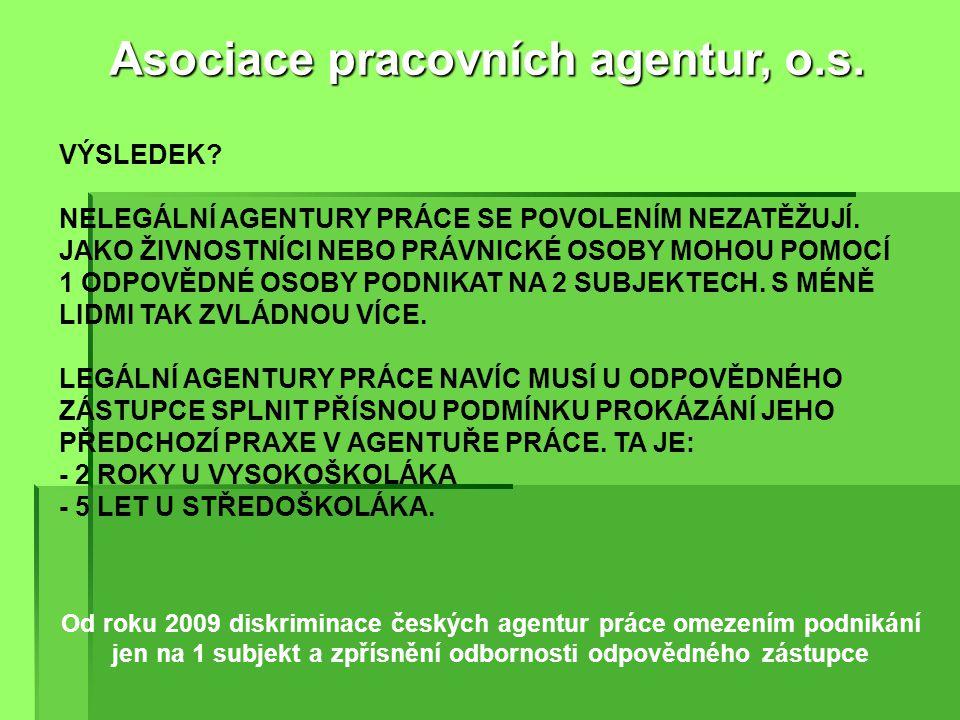 Od roku 2009 posuzování spolehlivosti odpovědných zástupců agentur práce Ministerstvem vnitra Asociace pracovních agentur, o.s. VÝSLEDEK? NELEGÁLNÍ AG