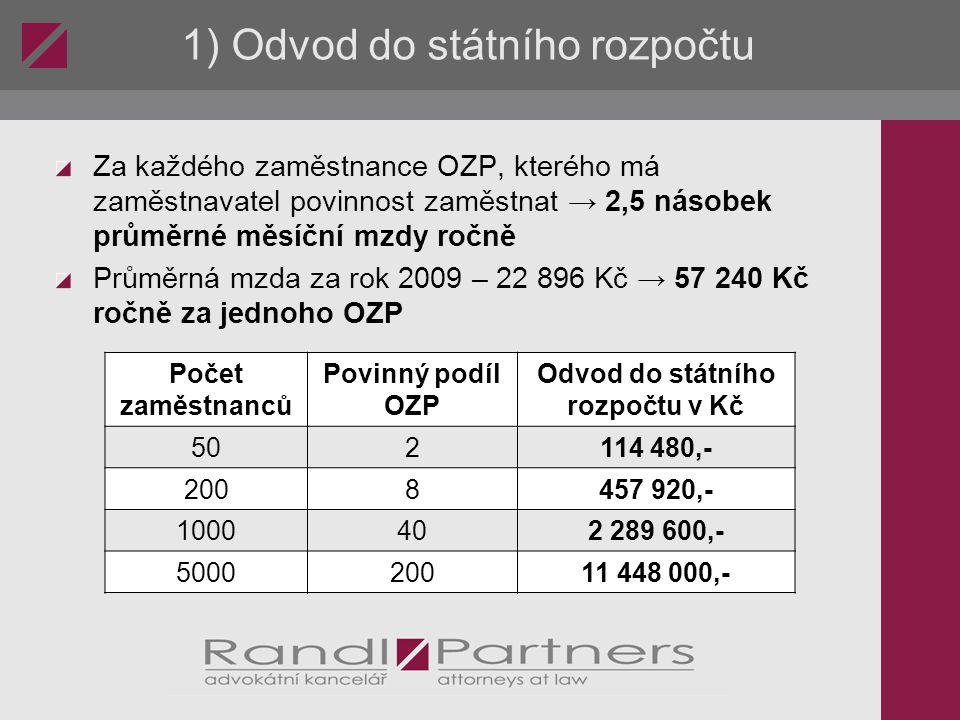 1) Odvod do státního rozpočtu Za každého zaměstnance OZP, kterého má zaměstnavatel povinnost zaměstnat → 2,5 násobek průměrné měsíční mzdy ročně Průmě