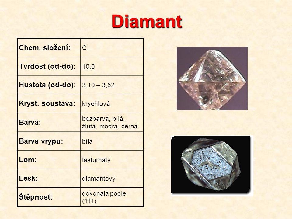 Diamant Chem. složení: C Tvrdost (od-do): 10,0 Hustota (od-do): 3,10 – 3,52 Kryst. soustava: krychlová Barva: bezbarvá, bílá, žlutá, modrá, černá Barv