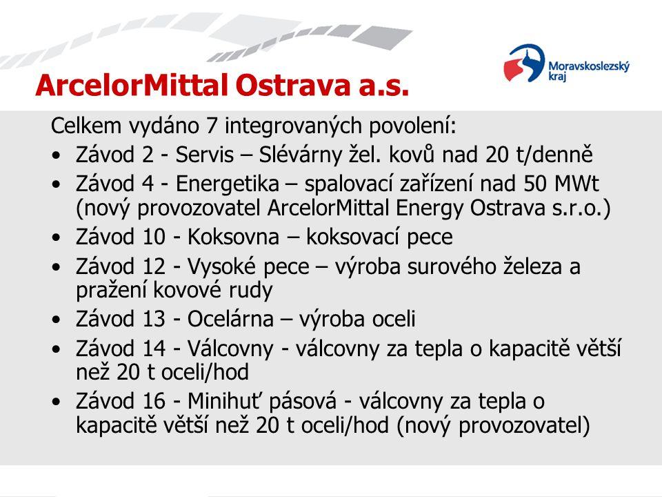 ArcelorMittal Ostrava a.s.