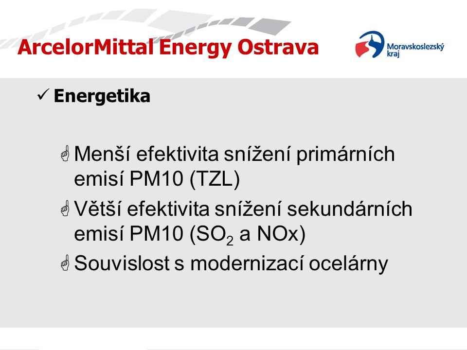 ArcelorMittal Energy Ostrava  Energetika  Menší efektivita snížení primárních emisí PM10 (TZL)  Větší efektivita snížení sekundárních emisí PM10 (SO 2 a NOx)  Souvislost s modernizací ocelárny