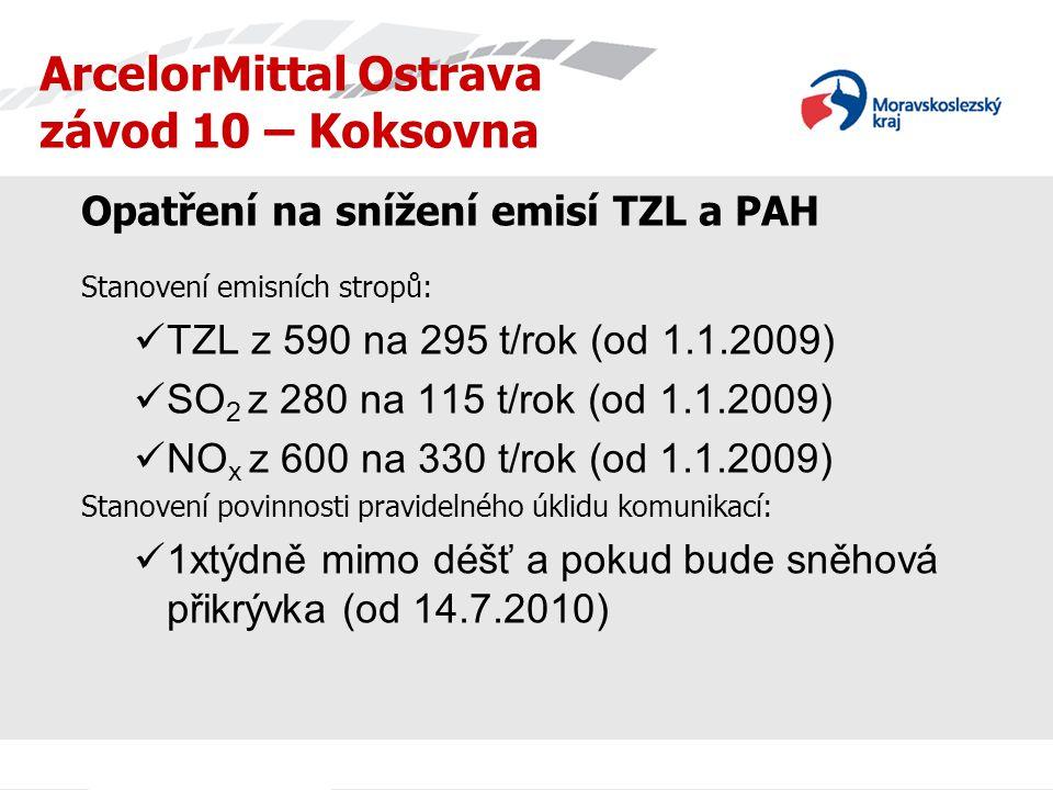 Opatření na snížení emisí TZL a PAH Stanovení emisních stropů:  TZL z 590 na 295 t/rok (od 1.1.2009)  SO 2 z 280 na 115 t/rok (od 1.1.2009)  NO x z 600 na 330 t/rok (od 1.1.2009) Stanovení povinnosti pravidelného úklidu komunikací:  1xtýdně mimo déšť a pokud bude sněhová přikrývka (od 14.7.2010) ArcelorMittal Ostrava závod 10 – Koksovna