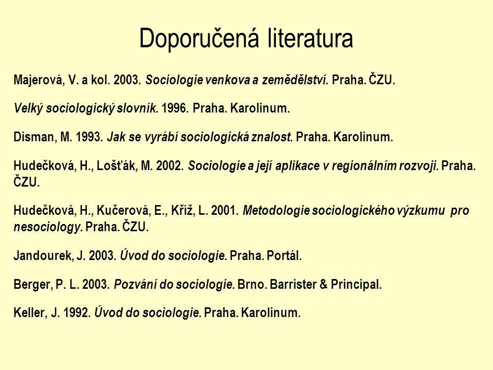 Doporučená literatura Majerová, V. a kol. 2003. Sociologie venkova a zemědělství. Praha. ČZU. Velký sociologický slovník. 1996. Praha. Karolinum. Dism