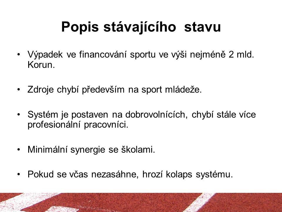 Popis stávajícího stavu •Výpadek ve financování sportu ve výši nejméně 2 mld. Korun. •Zdroje chybí především na sport mládeže. •Systém je postaven na