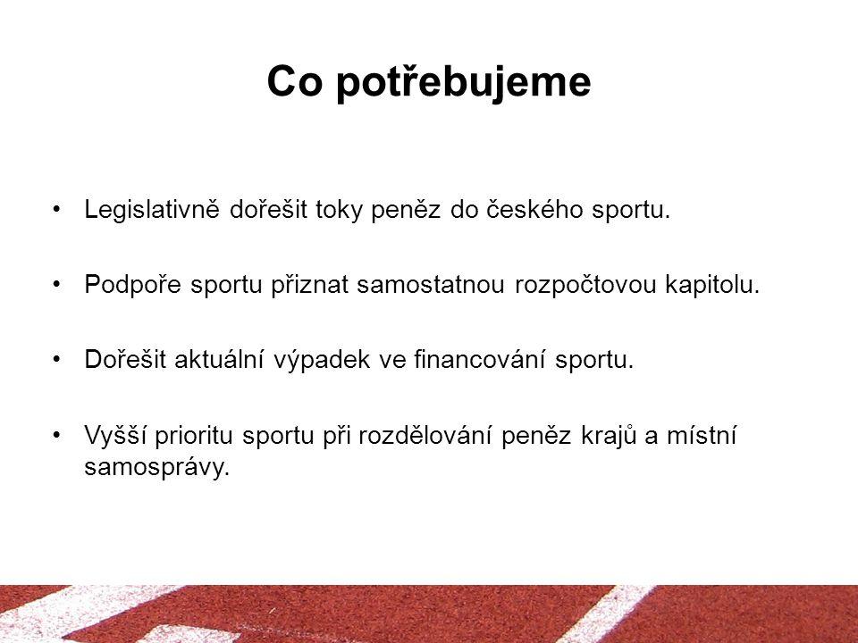 Co potřebujeme •Legislativně dořešit toky peněz do českého sportu. •Podpoře sportu přiznat samostatnou rozpočtovou kapitolu. •Dořešit aktuální výpadek