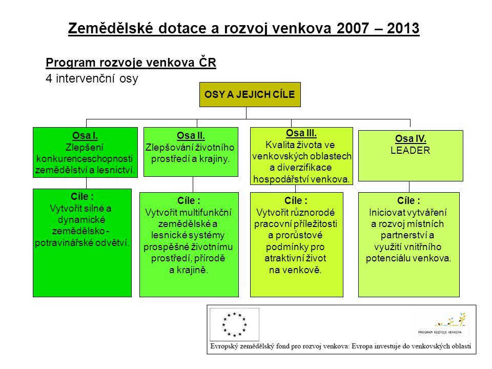 Zemědělské dotace a rozvoj venkova 2007 – 2013 Program rozvoje venkova ČR 4 intervenční osy OSY A JEJICH CÍLE Osa I.