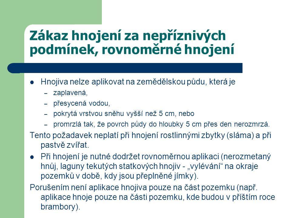 Hospodaření na svažitých pozemcích Protierozní opatření NS = GAEC 2 (nařízením vlády č.