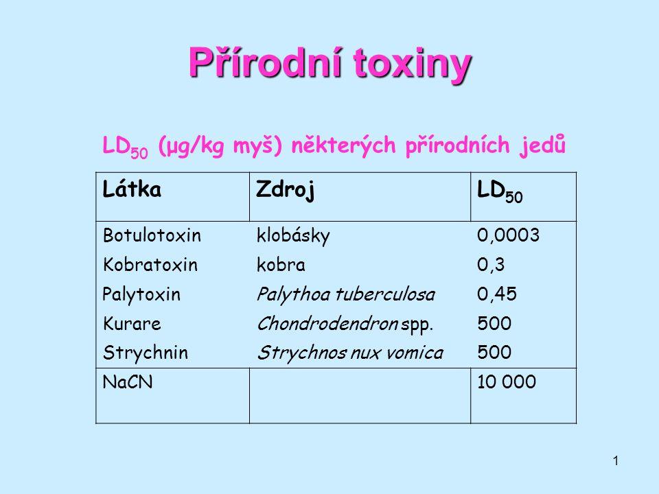 1 Přírodní toxiny LD 50 (μg/kg myš) některých přírodních jedů LátkaZdrojLD 50 Botulotoxinklobásky0,0003 Kobratoxinkobra0,3 PalytoxinPalythoa tuberculo