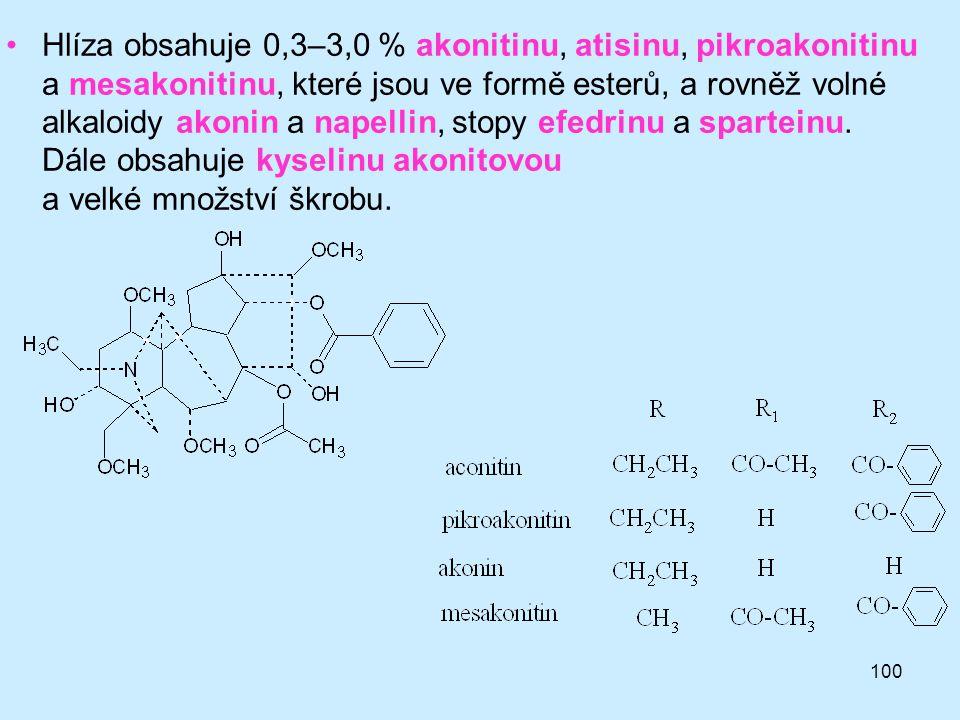 100 •Hlíza obsahuje 0,3–3,0 % akonitinu, atisinu, pikroakonitinu a mesakonitinu, které jsou ve formě esterů, a rovněž volné alkaloidy akonin a napelli