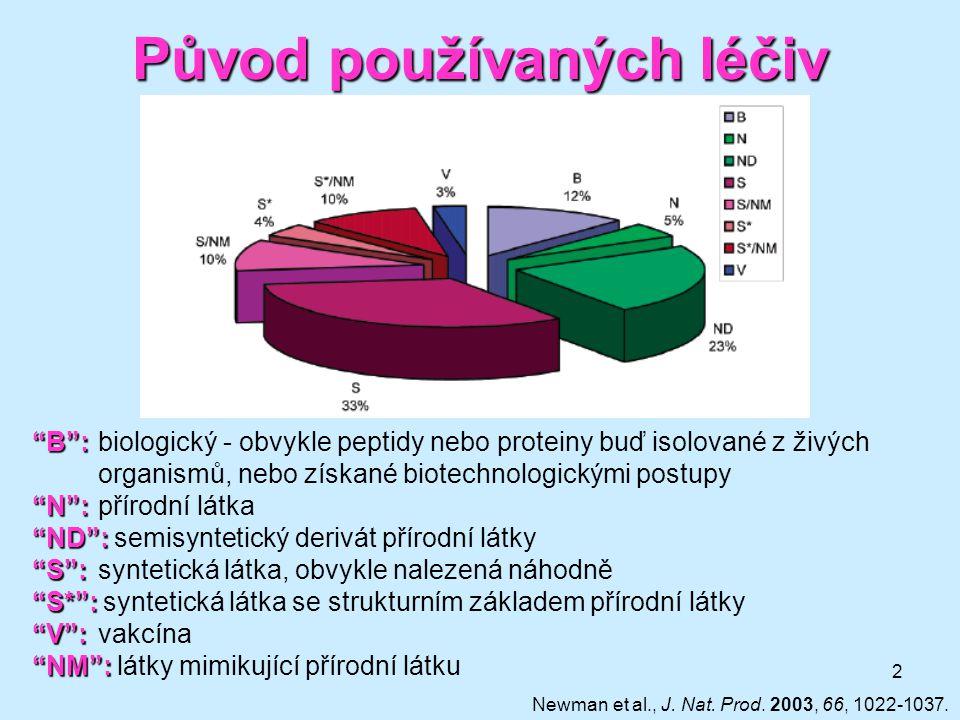 """2 Původ používaných léčiv """"B"""": """"B"""": biologický - obvykle peptidy nebo proteiny buď isolované z živých organismů, nebo získané biotechnologickými postu"""