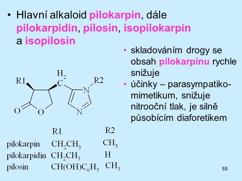 59 •Hlavní alkaloid pilokarpin, dále pilokarpidin, pilosin, isopilokarpin a isopilosin •skladováním drogy se obsah pilokarpinu rychle snižuje •účinky