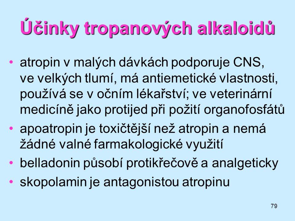 79 Účinky tropanových alkaloidů •atropin v malých dávkách podporuje CNS, ve velkých tlumí, má antiemetické vlastnosti, používá se v očním lékařství; v