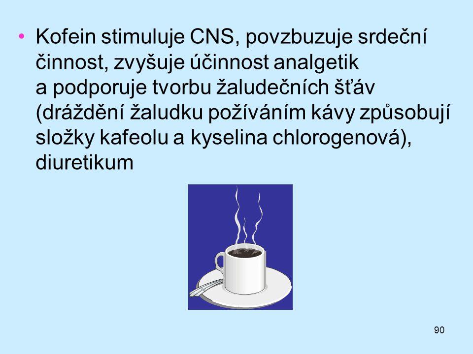 90 •Kofein stimuluje CNS, povzbuzuje srdeční činnost, zvyšuje účinnost analgetik a podporuje tvorbu žaludečních šťáv (dráždění žaludku požíváním kávy