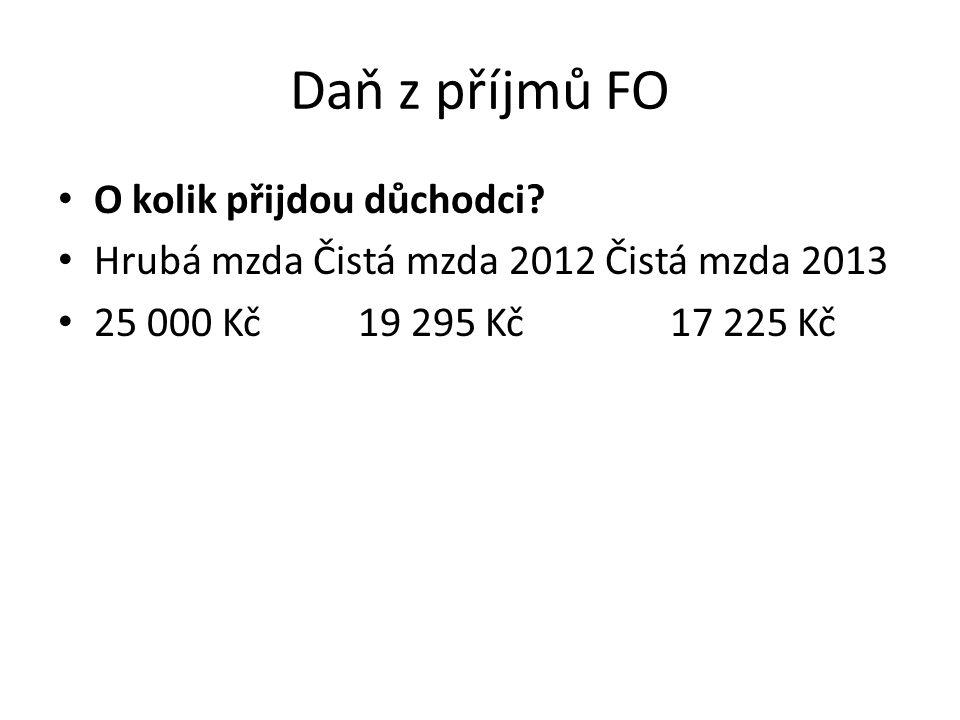 Daň z příjmů FO • O kolik přijdou důchodci? • Hrubá mzda Čistá mzda 2012 Čistá mzda 2013 • 25 000 Kč 19 295 Kč 17 225 Kč