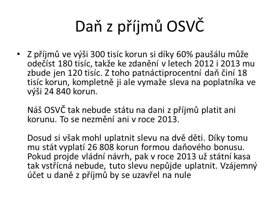 Daň z příjmů OSVČ • Z příjmů ve výši 300 tisíc korun si díky 60% paušálu může odečíst 180 tisíc, takže ke zdanění v letech 2012 i 2013 mu zbude jen 12