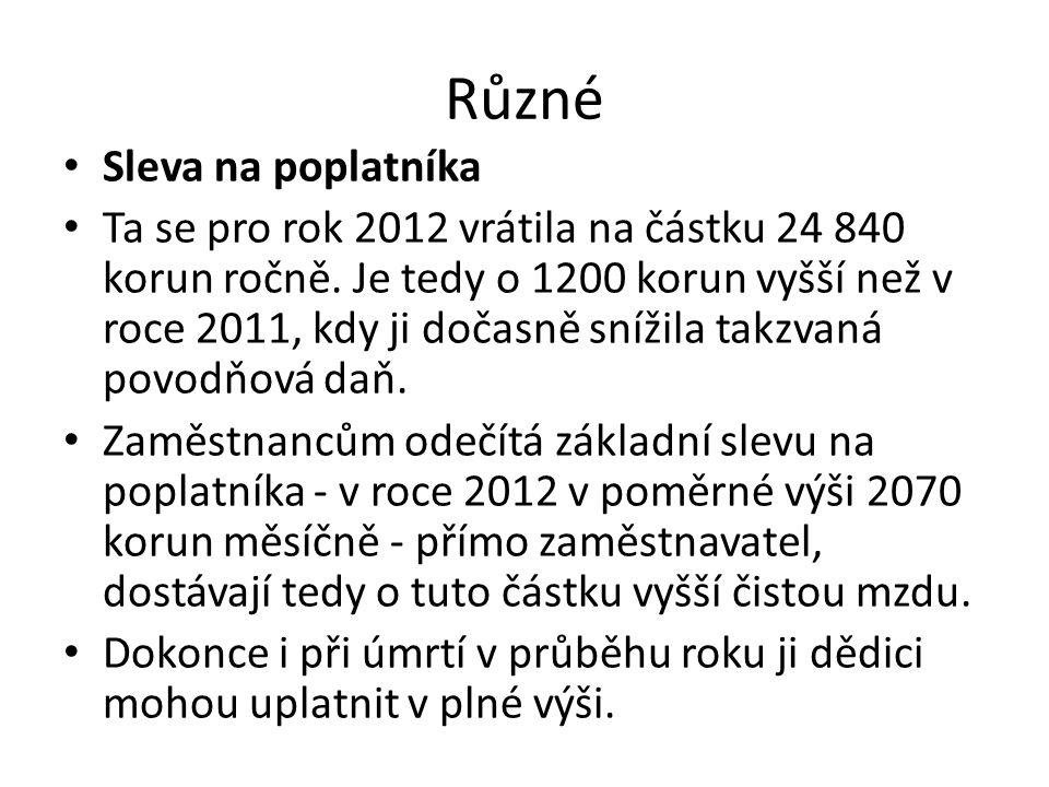 Různé • Sleva na poplatníka • Ta se pro rok 2012 vrátila na částku 24 840 korun ročně. Je tedy o 1200 korun vyšší než v roce 2011, kdy ji dočasně sníž