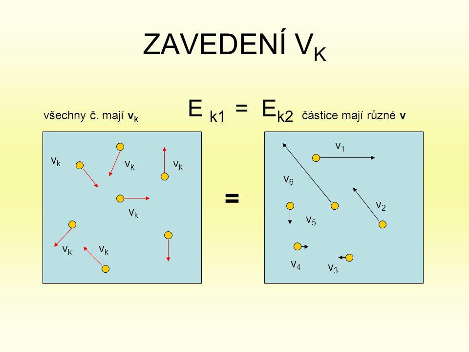 ZAVEDENÍ V K v6v6 v1v1 v4v4 v3v3 v2v2 v5v5 vkvk vkvk vkvk vkvk vkvk vkvk E k1 = E k2 = všechny č.