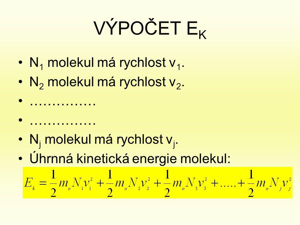 VÝPOČET E K •N 1 molekul má rychlost v 1.•N 2 molekul má rychlost v 2.