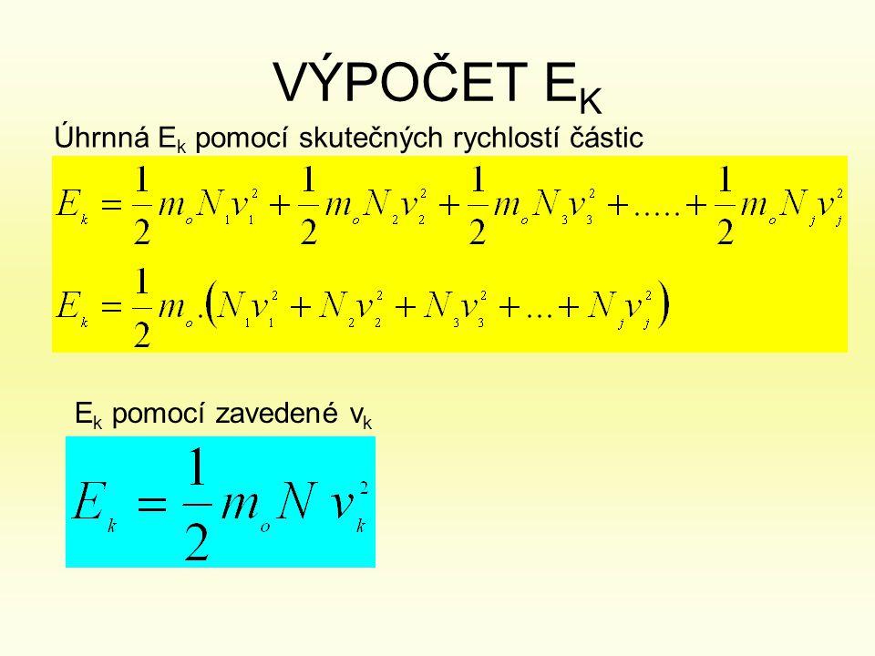 VÝPOČET E K E k pomocí zavedené v k Úhrnná E k pomocí skutečných rychlostí částic
