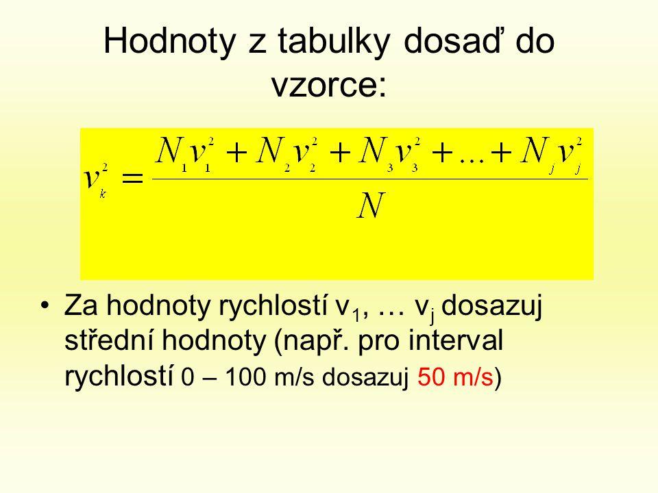 Hodnoty z tabulky dosaď do vzorce: •Za hodnoty rychlostí v 1, … v j dosazuj střední hodnoty (např.