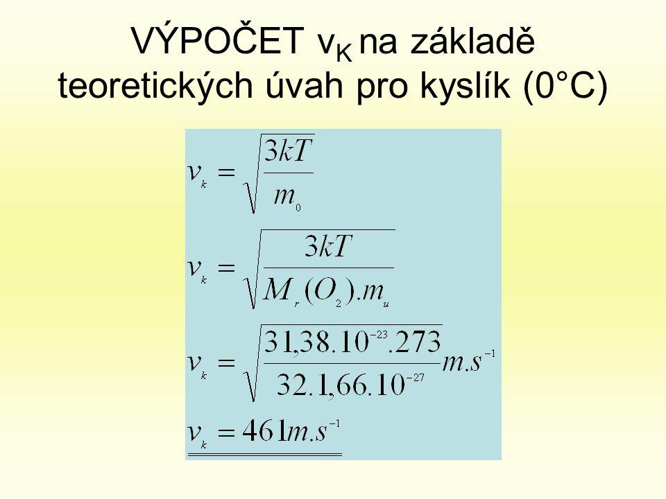 VÝPOČET v K na základě teoretických úvah pro kyslík (0°C)