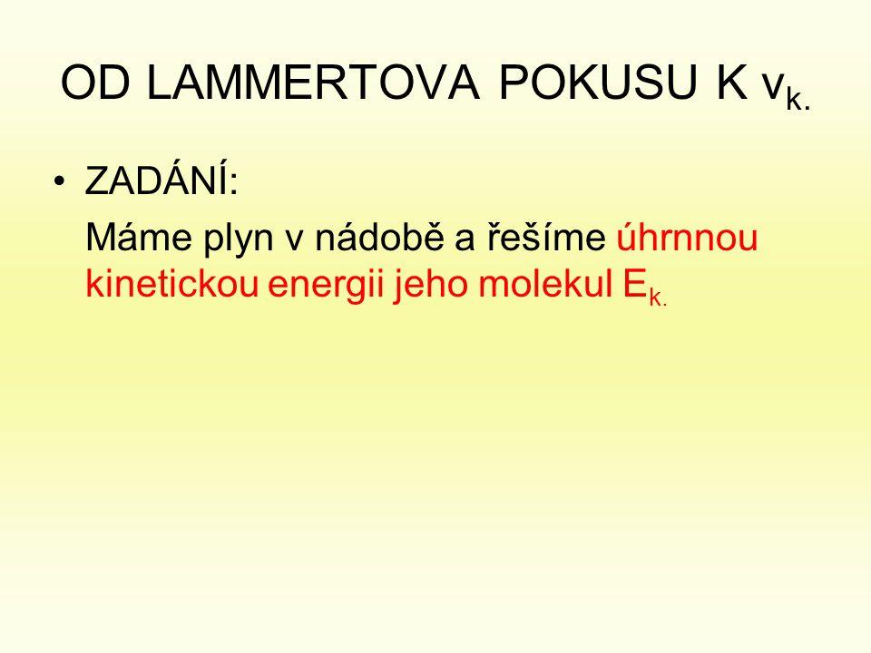 OD LAMMERTOVA POKUSU K v k.