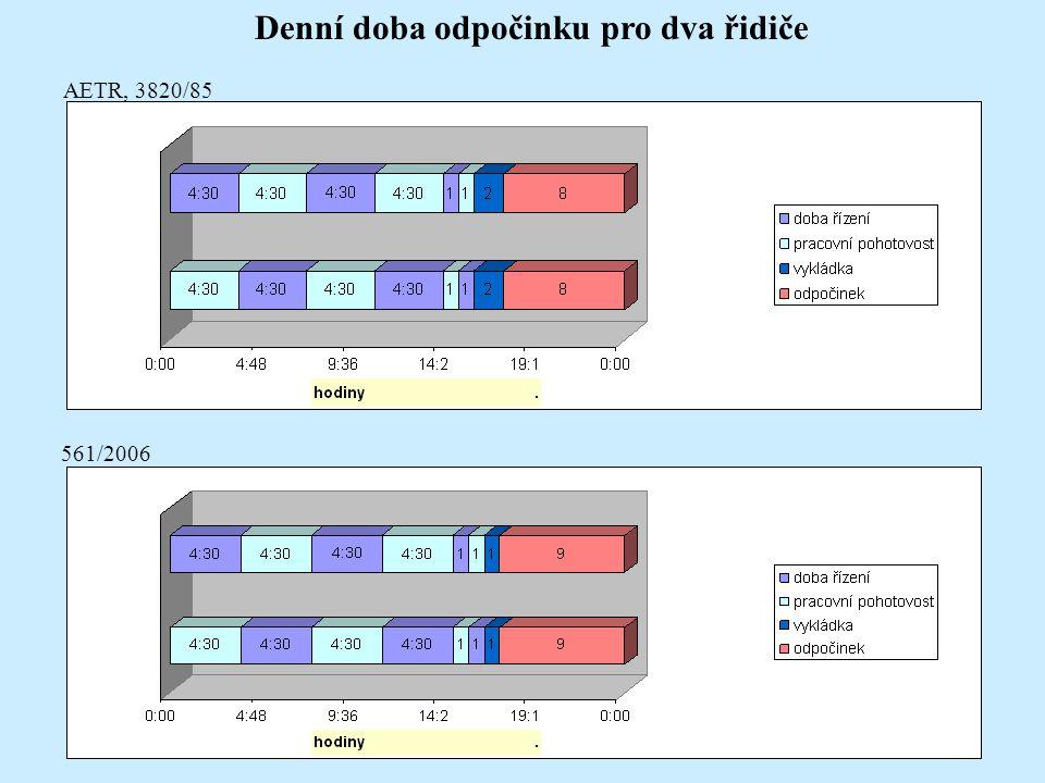Denní doba odpočinku pro dva řidiče AETR, 3820/85 561/2006