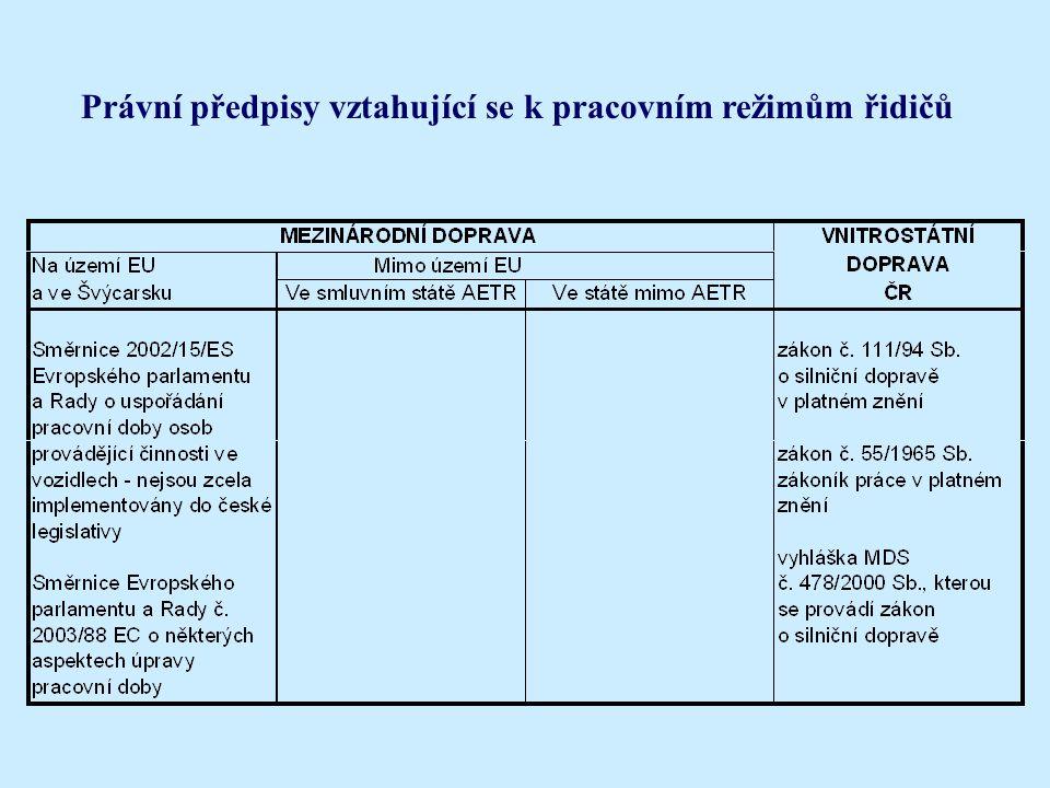 Právní předpisy vztahující se k pracovním režimům řidičů