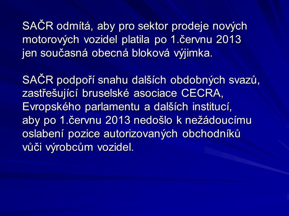 SAČR odmítá, aby pro sektor prodeje nových motorových vozidel platila po 1.červnu 2013 jen současná obecná bloková výjimka. SAČR podpoří snahu dalších