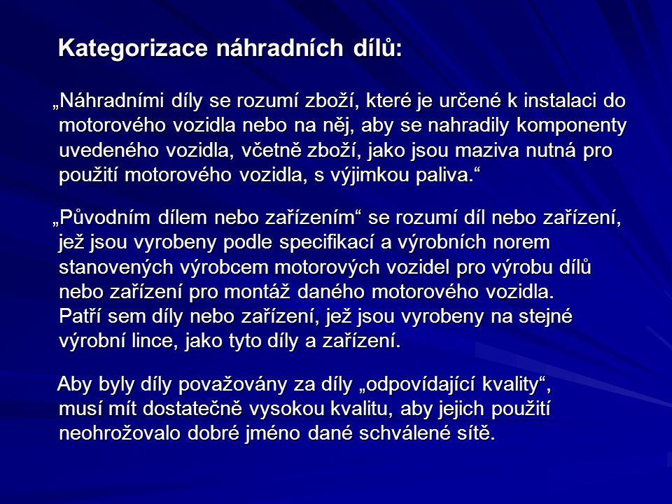 """Kategorizace náhradních dílů: Kategorizace náhradních dílů: """"Náhradními díly se rozumí zboží, které je určené k instalaci do motorového vozidla nebo n"""