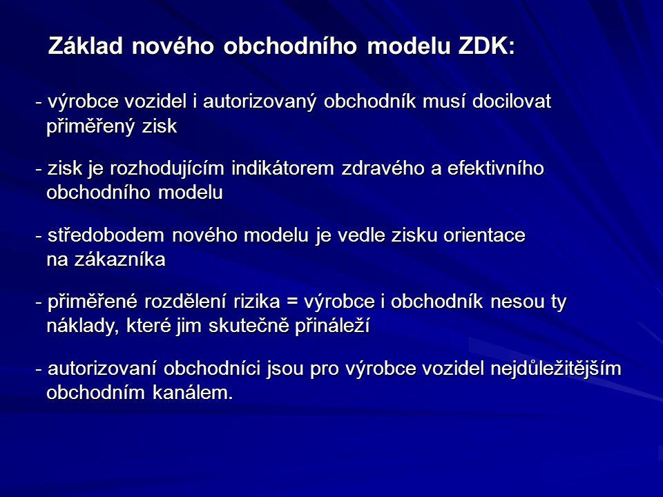 Základ nového obchodního modelu ZDK: Základ nového obchodního modelu ZDK: - výrobce vozidel i autorizovaný obchodník musí docilovat přiměřený zisk - výrobce vozidel i autorizovaný obchodník musí docilovat přiměřený zisk - zisk je rozhodujícím indikátorem zdravého a efektivního obchodního modelu - středobodem nového modelu je vedle zisku orientace na zákazníka - přiměřené rozdělení rizika = výrobce i obchodník nesou ty náklady, které jim skutečně přináleží - autorizovaní obchodníci jsou pro výrobce vozidel nejdůležitějším obchodním kanálem.