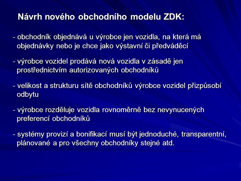 Návrh nového obchodního modelu ZDK: Návrh nového obchodního modelu ZDK: - obchodník objednává u výrobce jen vozidla, na která má objednávky nebo je chce jako výstavní či předváděcí - obchodník objednává u výrobce jen vozidla, na která má objednávky nebo je chce jako výstavní či předváděcí - výrobce vozidel prodává nová vozidla v zásadě jen prostřednictvím autorizovaných obchodníků - velikost a strukturu sítě obchodníků výrobce vozidel přizpůsobí odbytu - výrobce rozděluje vozidla rovnoměrně bez nevynucených preferencí obchodníků - systémy provizí a bonifikací musí být jednoduché, transparentní, plánované a pro všechny obchodníky stejné atd.