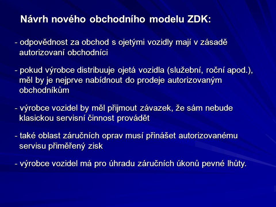 Návrh nového obchodního modelu ZDK: Návrh nového obchodního modelu ZDK: - odpovědnost za obchod s ojetými vozidly mají v zásadě autorizovaní obchodníci - odpovědnost za obchod s ojetými vozidly mají v zásadě autorizovaní obchodníci - pokud výrobce distribuuje ojetá vozidla (služební, roční apod.), měl by je nejprve nabídnout do prodeje autorizovaným obchodníkům - výrobce vozidel by měl přijmout závazek, že sám nebude klasickou servisní činnost provádět - také oblast záručních oprav musí přinášet autorizovanému servisu přiměřený zisk - výrobce vozidel má pro úhradu záručních úkonů pevné lhůty.