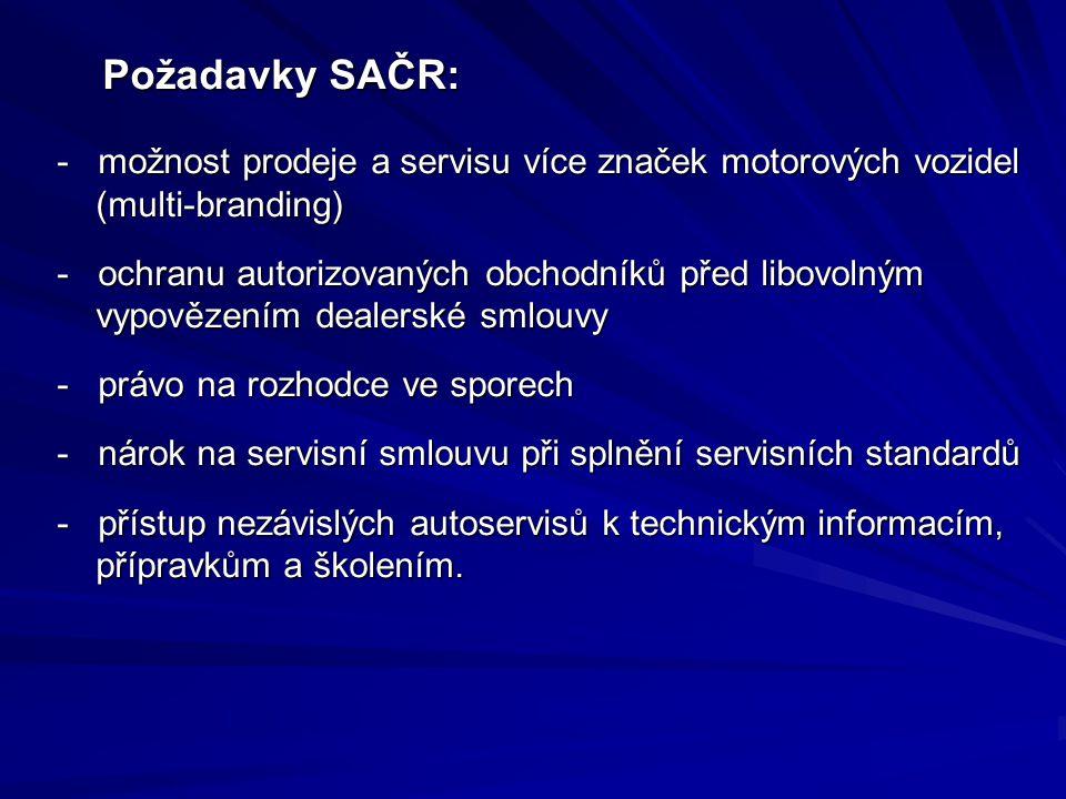 Požadavky SAČR: Požadavky SAČR: - možnost prodeje a servisu více značek motorových vozidel (multi-branding) - možnost prodeje a servisu více značek motorových vozidel (multi-branding) - ochranu autorizovaných obchodníků před libovolným vypovězením dealerské smlouvy - ochranu autorizovaných obchodníků před libovolným vypovězením dealerské smlouvy - právo na rozhodce ve sporech - právo na rozhodce ve sporech - nárok na servisní smlouvu při splnění servisních standardů - nárok na servisní smlouvu při splnění servisních standardů - přístup nezávislých autoservisů k technickým informacím, přípravkům a školením.