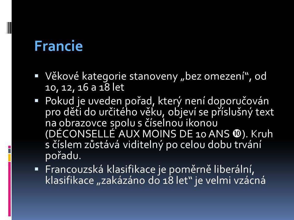 """Francie  Věkové kategorie stanoveny """"bez omezení , od 10, 12, 16 a 18 let  Pokud je uveden pořad, který není doporučován pro děti do určitého věku, objeví se příslušný text na obrazovce spolu s číselnou ikonou (DÉCONSELLÉ AUX MOINS DE 10 ANS  )."""