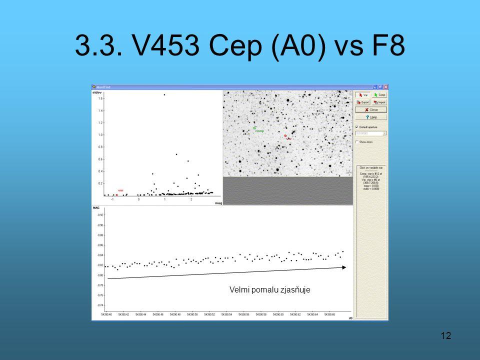 12 3.3. V453 Cep (A0) vs F8 Velmi pomalu zjasňuje