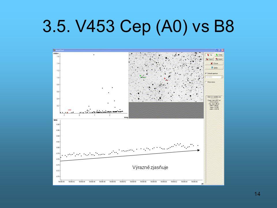 14 3.5. V453 Cep (A0) vs B8 Výrazně zjasňuje