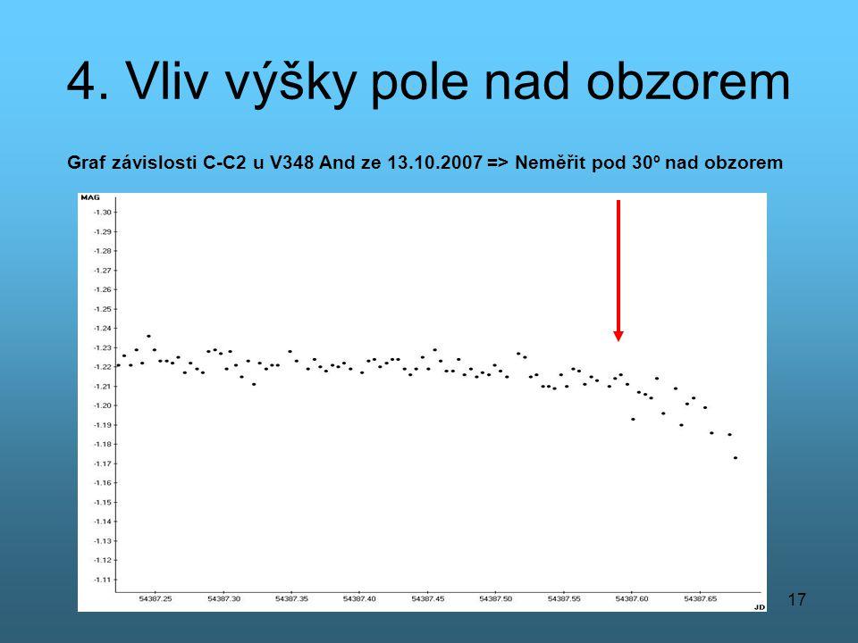 17 4. Vliv výšky pole nad obzorem Graf závislosti C-C2 u V348 And ze 13.10.2007 => Neměřit pod 30º nad obzorem